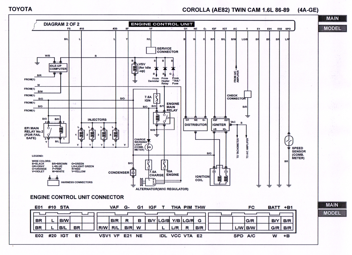 Wiring Diagram Pgdc Landa Washer Wire Center Frigidaire Diagrams Diagram2 U2022 Rh Abetter Pw Maytag